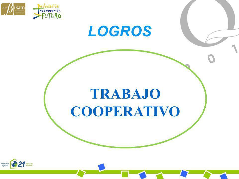LOGROS TRABAJO COOPERATIVO