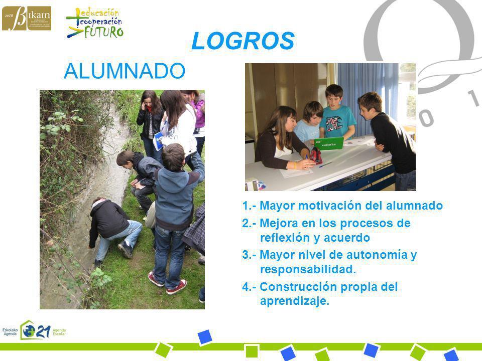 LOGROS ALUMNADO IKASLEAK 1.- Mayor motivación del alumnado