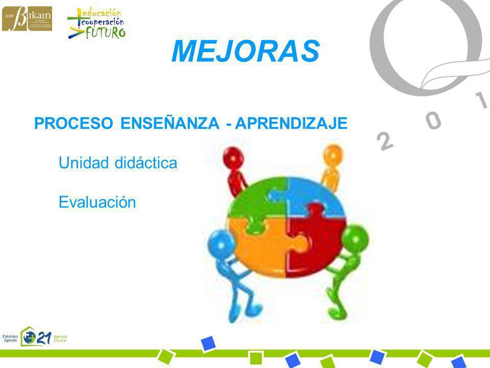 D MEJORAS PROCESO ENSEÑANZA - APRENDIZAJE Unidad didáctica Evaluación