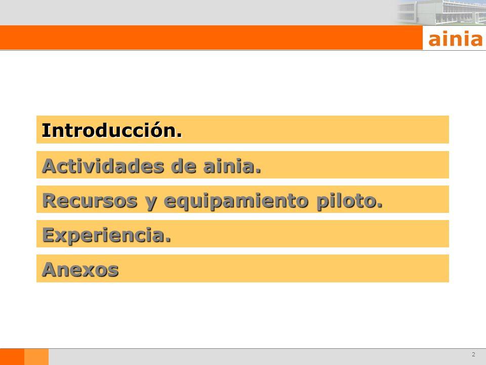 Introducción. Actividades de ainia. Recursos y equipamiento piloto. Experiencia. Anexos