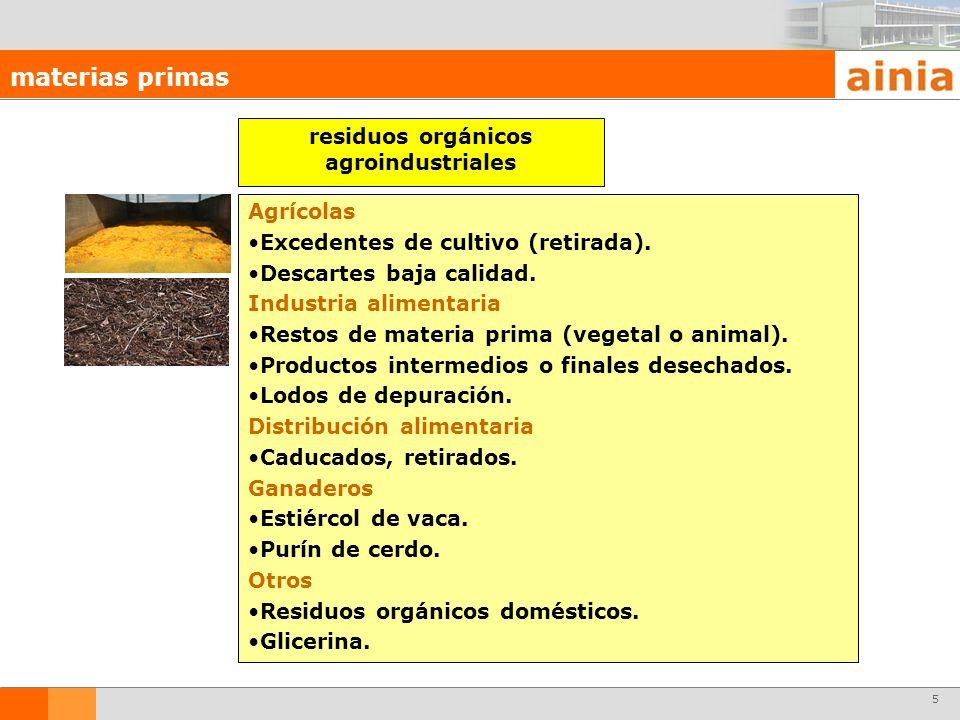 residuos orgánicos agroindustriales