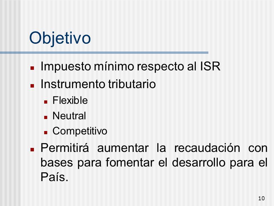 Objetivo Impuesto mínimo respecto al ISR Instrumento tributario
