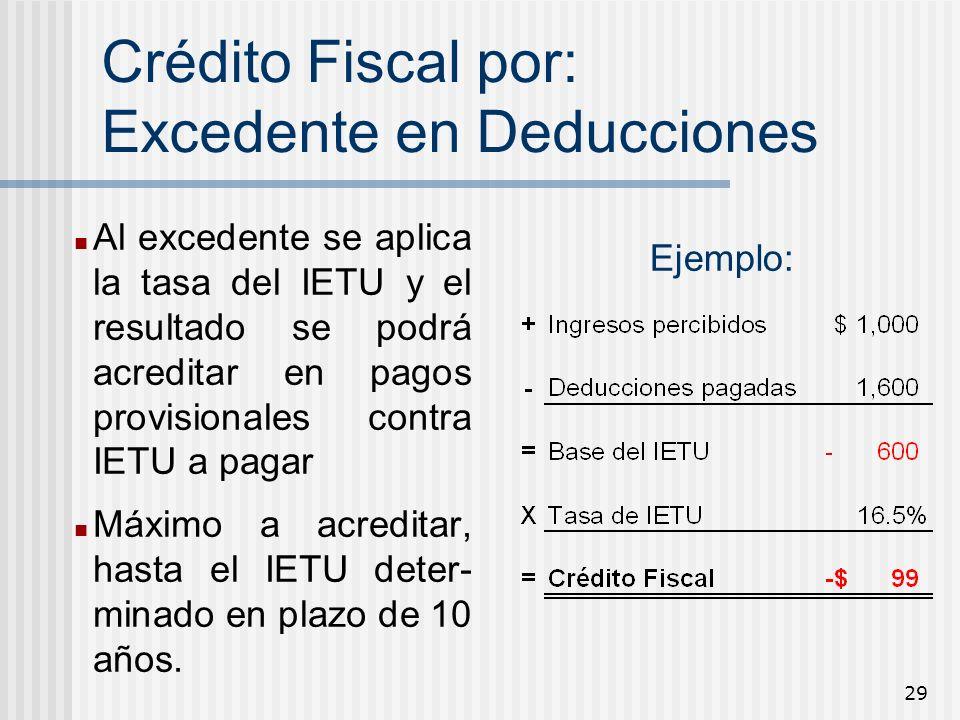 Crédito Fiscal por: Excedente en Deducciones