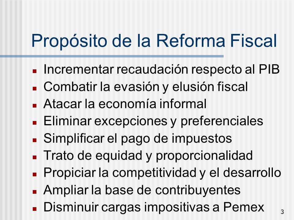 Propósito de la Reforma Fiscal