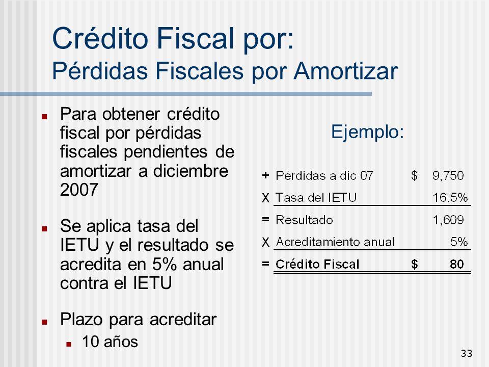 Crédito Fiscal por: Pérdidas Fiscales por Amortizar