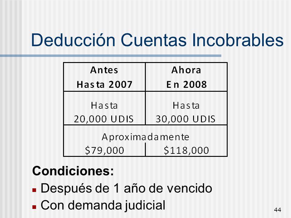 Deducción Cuentas Incobrables