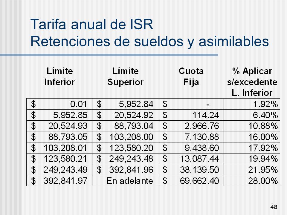 Tarifa anual de ISR Retenciones de sueldos y asimilables