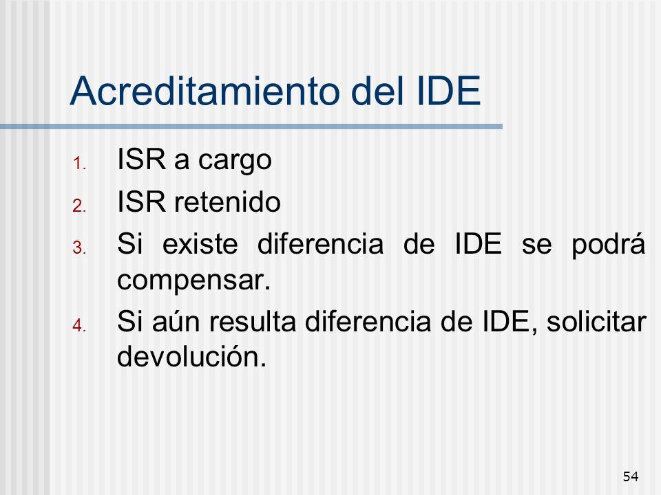 Acreditamiento del IDE