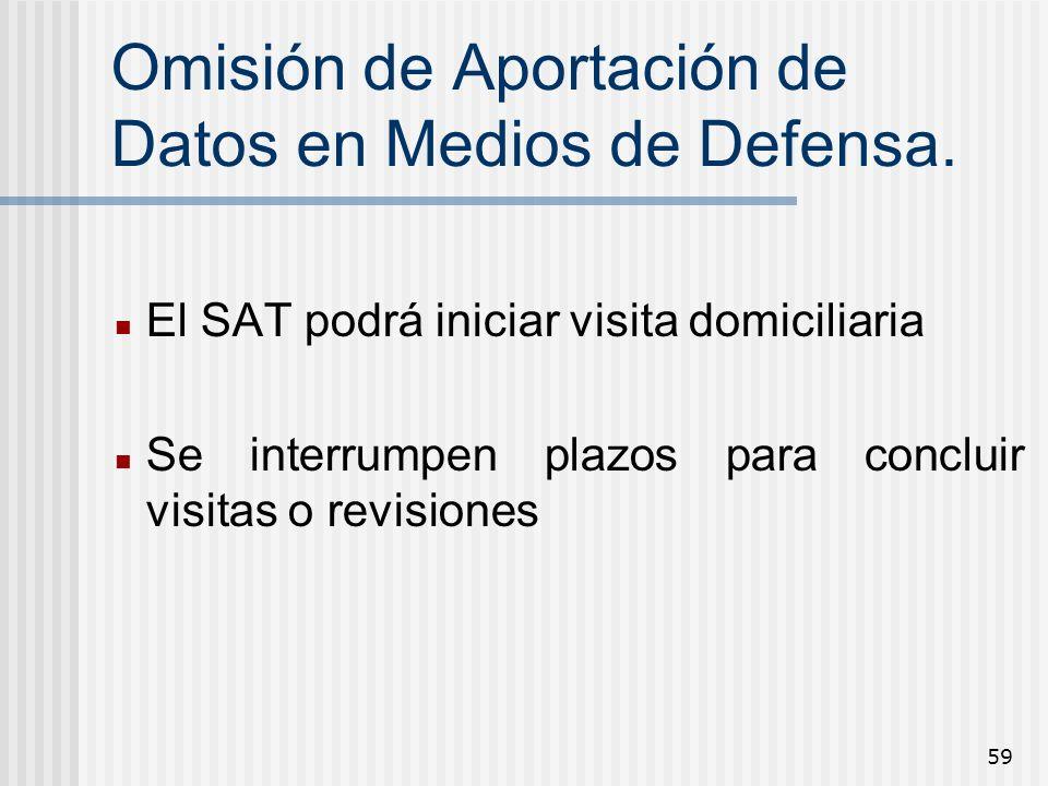 Omisión de Aportación de Datos en Medios de Defensa.