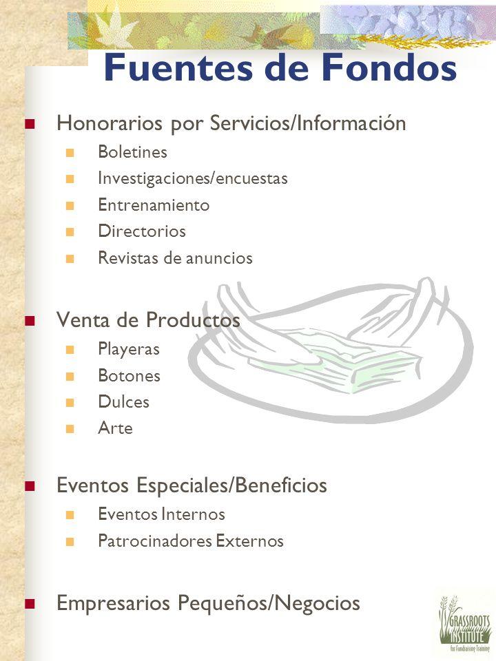Fuentes de Fondos Honorarios por Servicios/Información