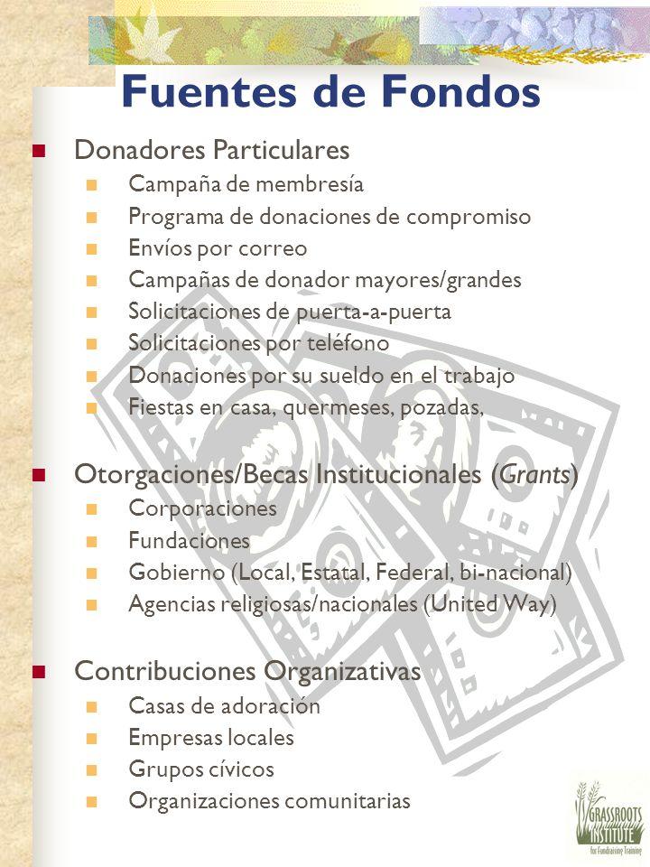 Fuentes de Fondos Donadores Particulares