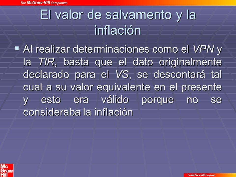 El valor de salvamento y la inflación
