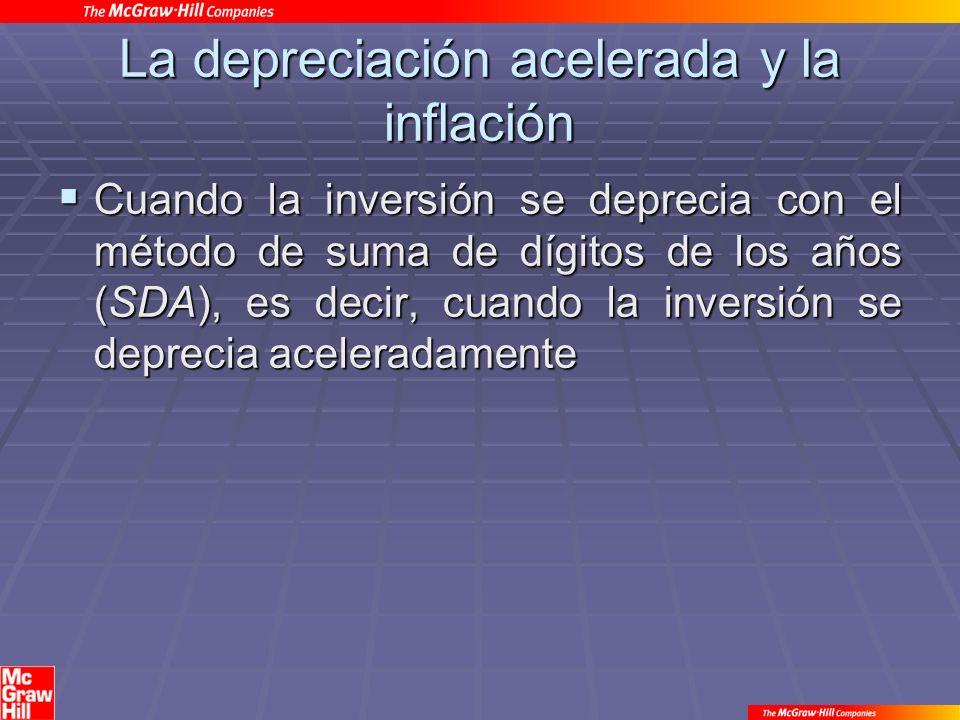 La depreciación acelerada y la inflación