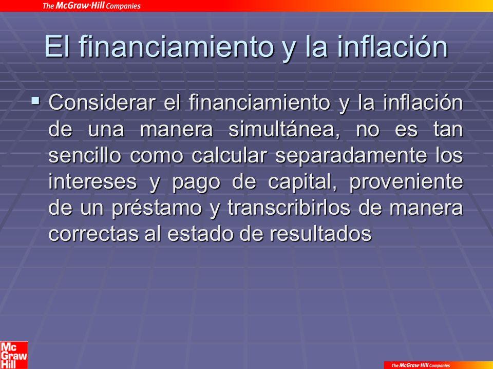 El financiamiento y la inflación