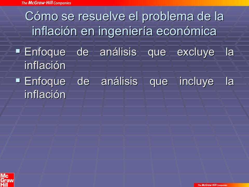 Cómo se resuelve el problema de la inflación en ingeniería económica