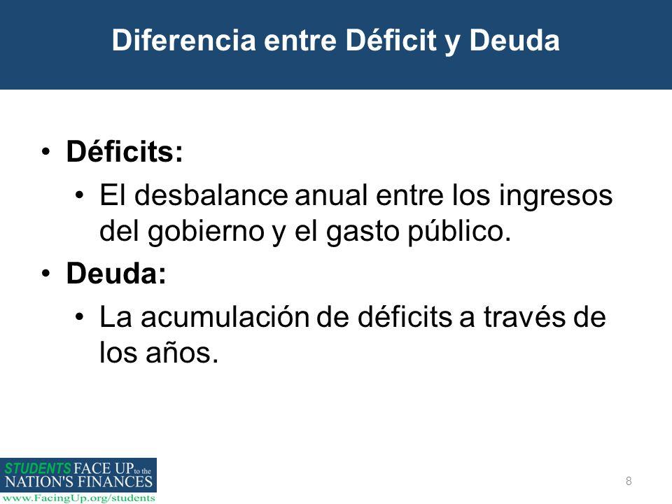 Diferencia entre Déficit y Deuda