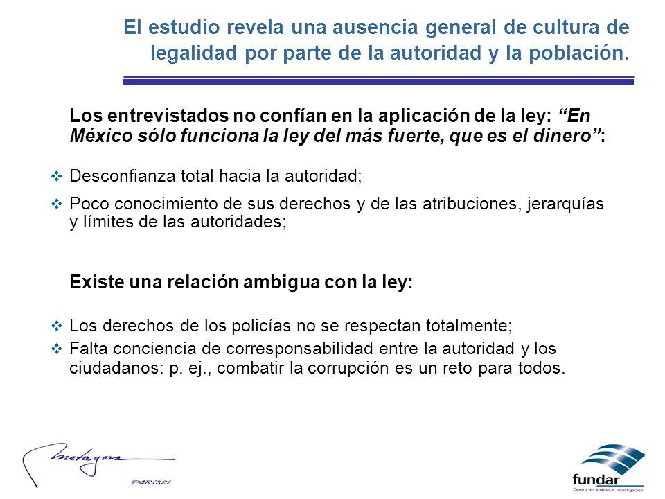 El estudio revela una ausencia general de cultura de legalidad por parte de la autoridad y la población.