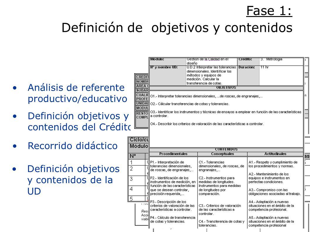 Definición de objetivos y contenidos