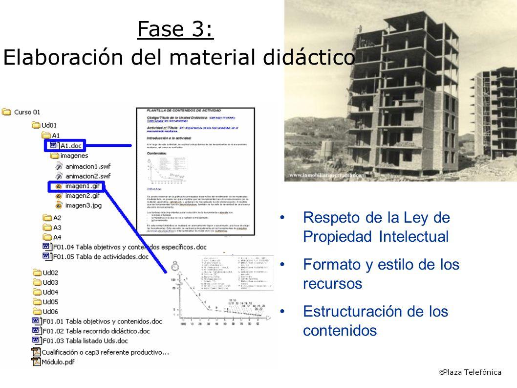 Elaboración del material didáctico