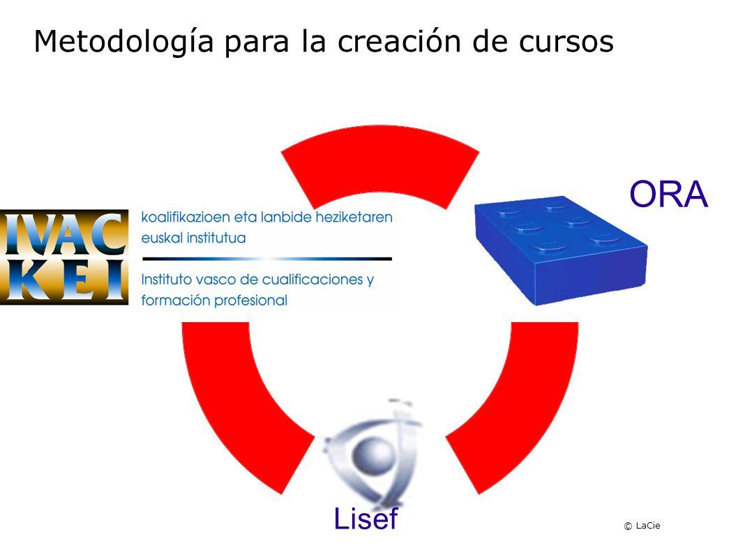 Metodología para la creación de cursos