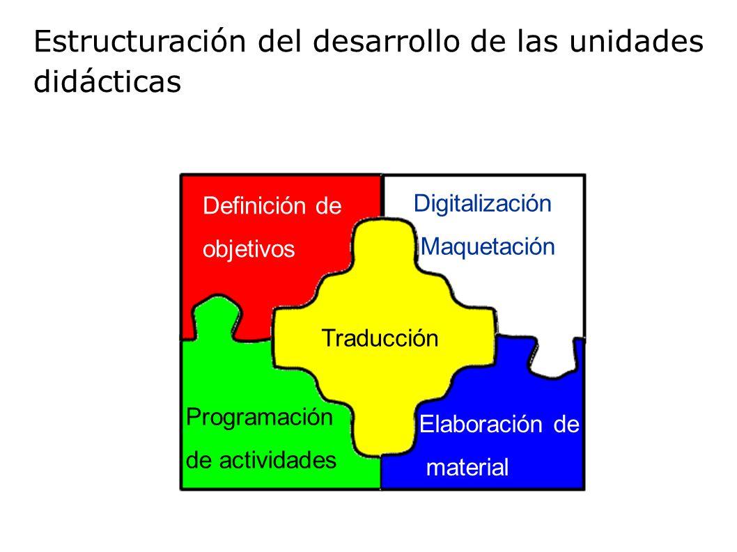 Estructuración del desarrollo de las unidades didácticas