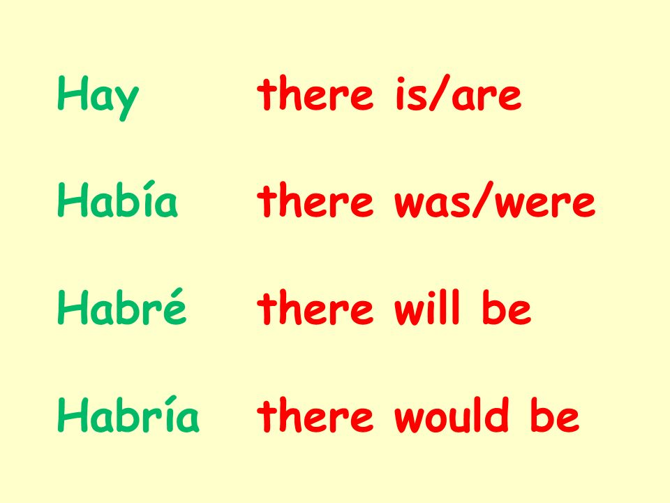 Hay there is/are Había there was/were Habré there will be Habría there would be