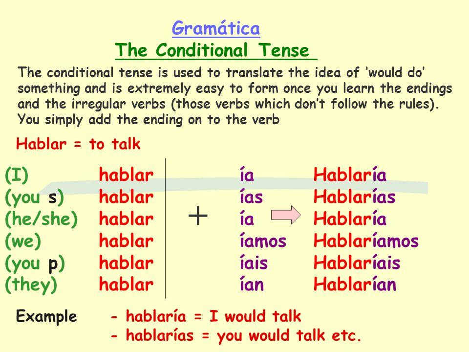 + Gramática The Conditional Tense (I) hablar ía (you s) hablar ías