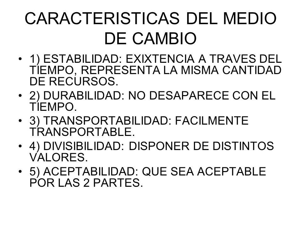 CARACTERISTICAS DEL MEDIO DE CAMBIO