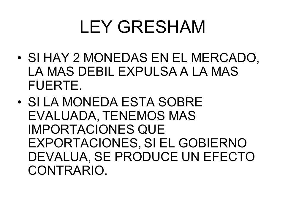 LEY GRESHAM SI HAY 2 MONEDAS EN EL MERCADO, LA MAS DEBIL EXPULSA A LA MAS FUERTE.