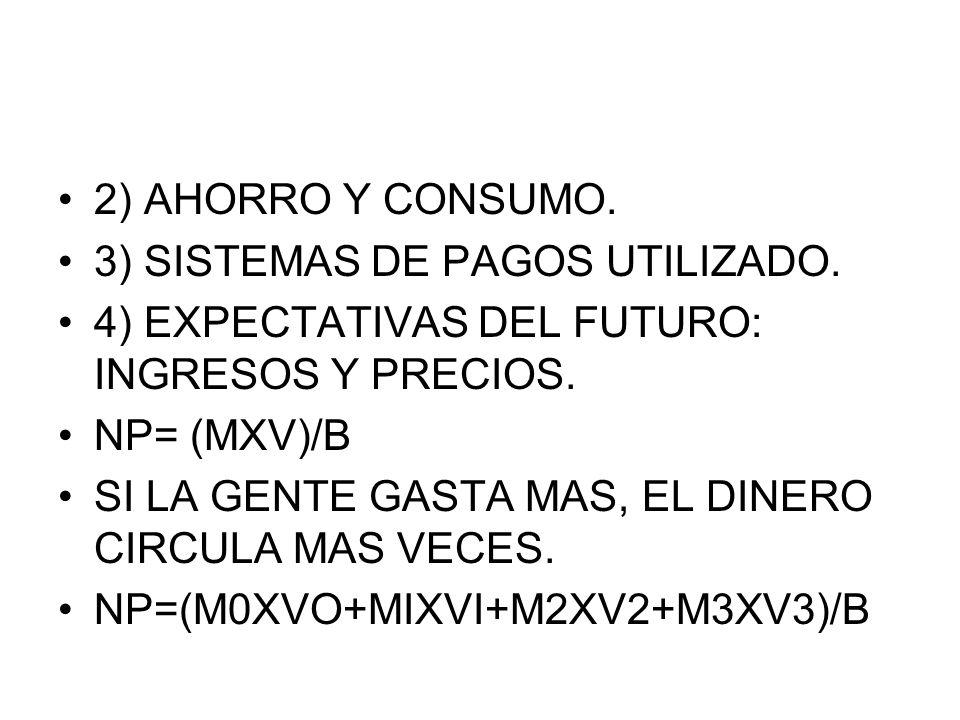 2) AHORRO Y CONSUMO. 3) SISTEMAS DE PAGOS UTILIZADO. 4) EXPECTATIVAS DEL FUTURO: INGRESOS Y PRECIOS.