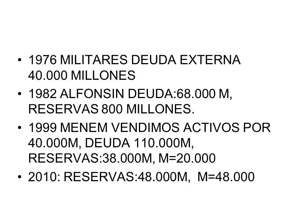 1976 MILITARES DEUDA EXTERNA 40.000 MILLONES