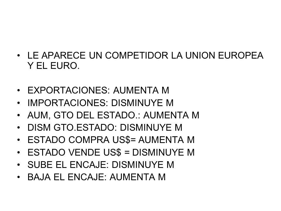 LE APARECE UN COMPETIDOR LA UNION EUROPEA Y EL EURO.