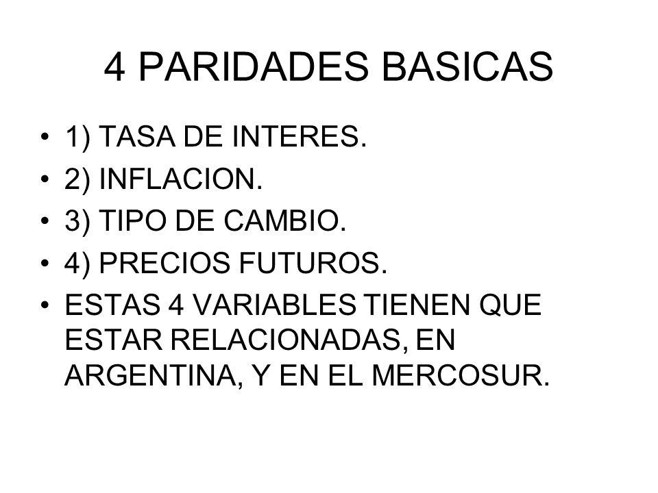 4 PARIDADES BASICAS 1) TASA DE INTERES. 2) INFLACION.