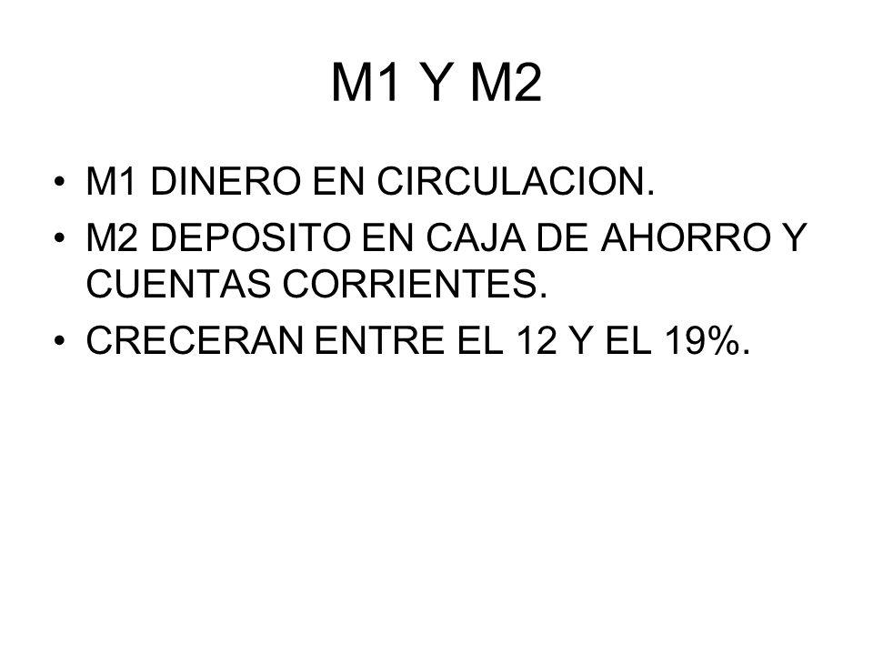 M1 Y M2 M1 DINERO EN CIRCULACION.