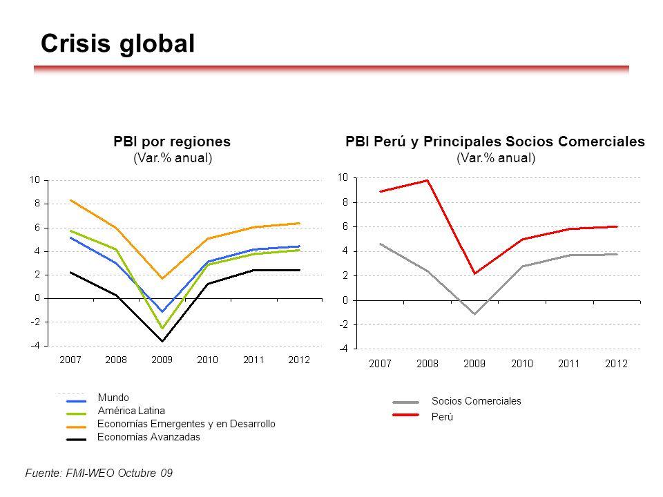 PBI Perú y Principales Socios Comerciales