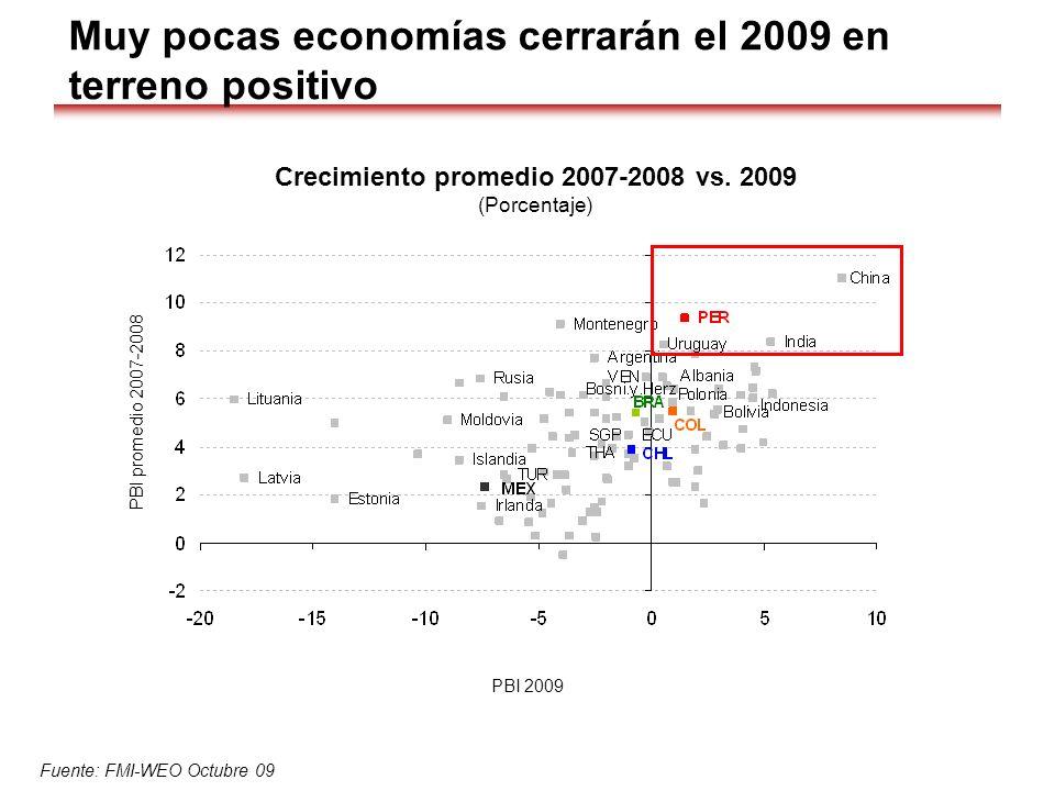 Muy pocas economías cerrarán el 2009 en terreno positivo