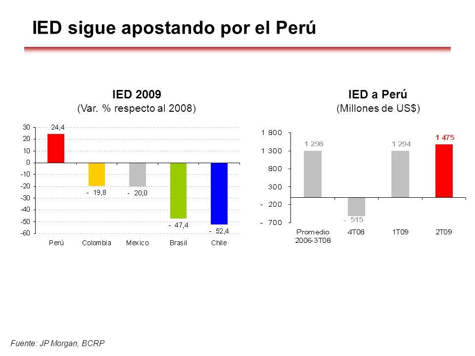 IED sigue apostando por el Perú