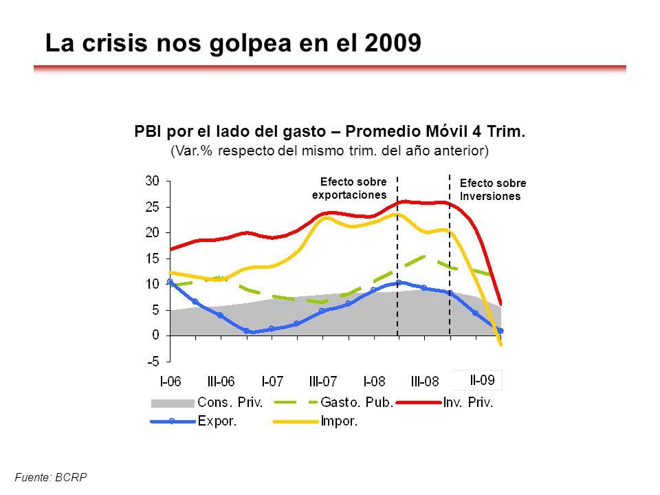 La crisis nos golpea en el 2009
