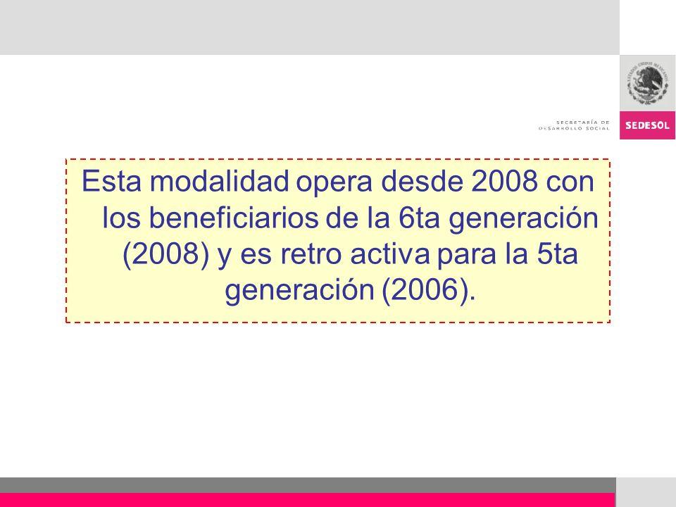 Esta modalidad opera desde 2008 con los beneficiarios de la 6ta generación (2008) y es retro activa para la 5ta generación (2006).