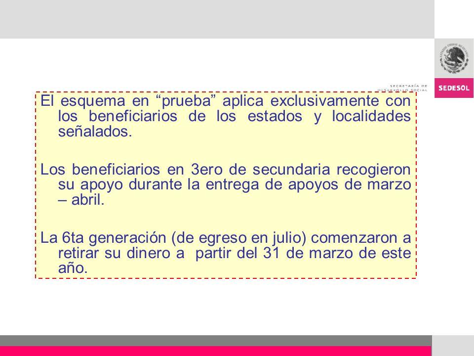 El esquema en prueba aplica exclusivamente con los beneficiarios de los estados y localidades señalados.