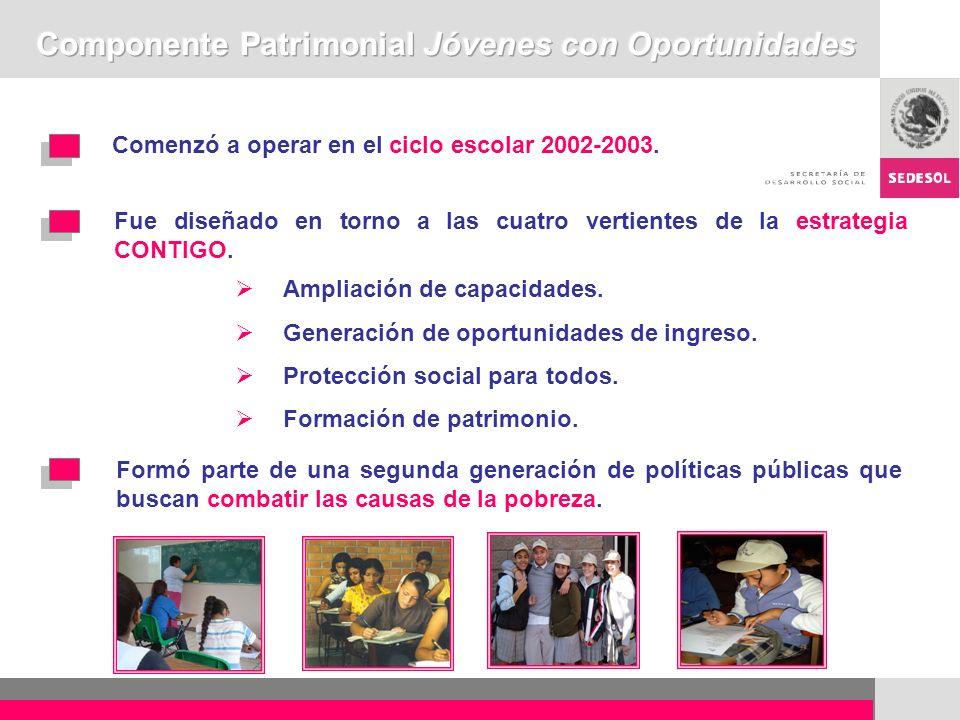Componente Patrimonial Jóvenes con Oportunidades