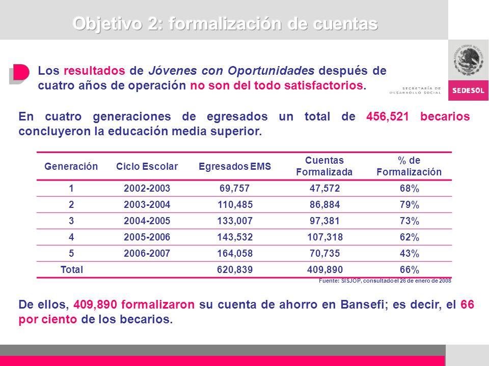 Objetivo 2: formalización de cuentas