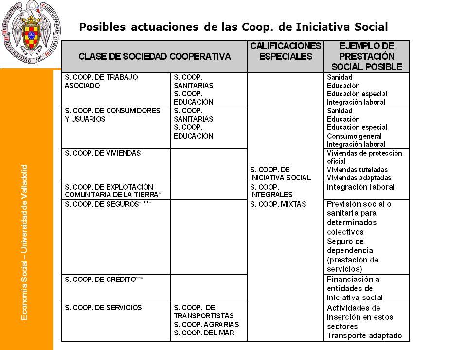 Posibles actuaciones de las Coop. de Iniciativa Social