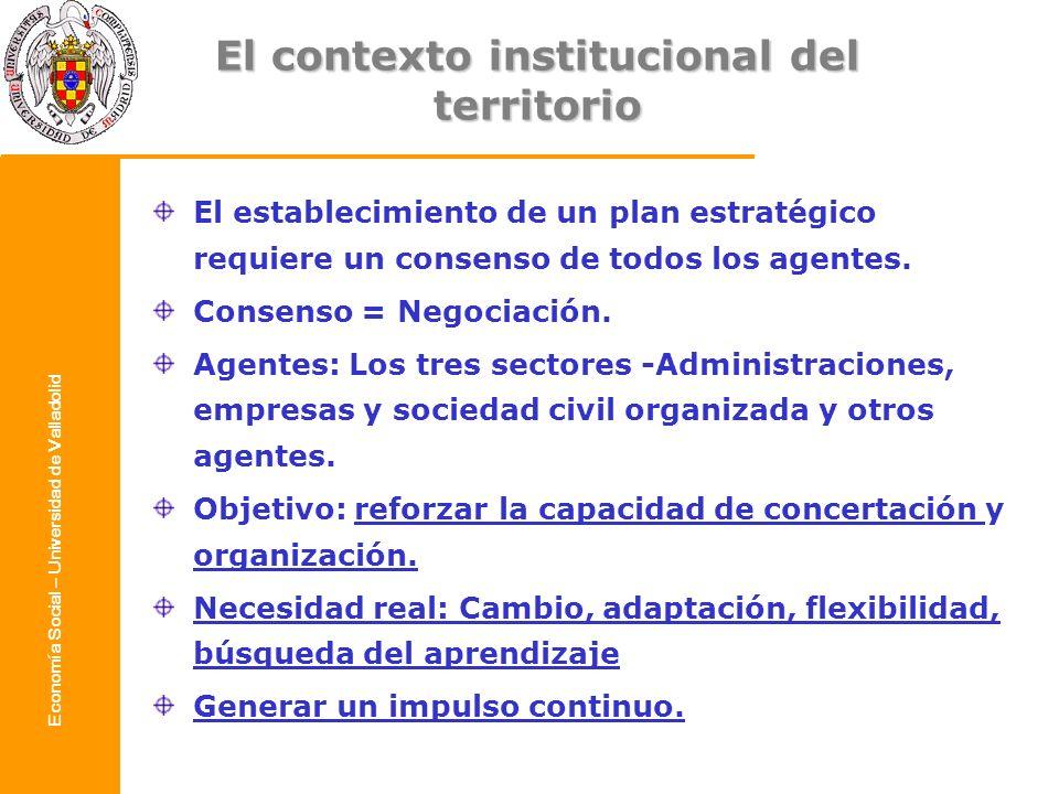 El contexto institucional del territorio