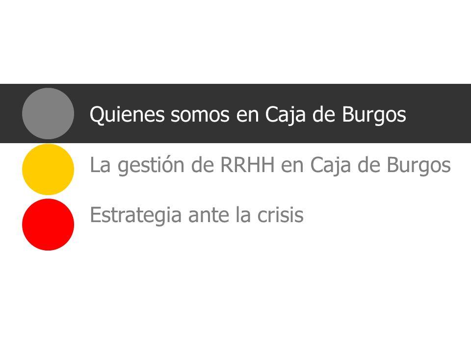 Quienes somos en Caja de Burgos