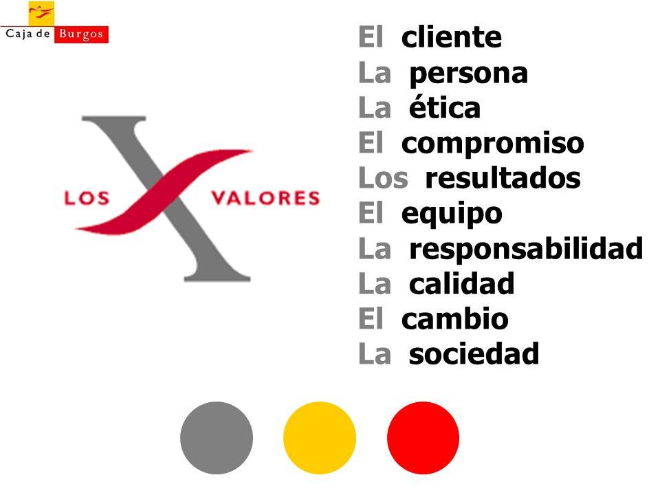 Obra Social y Cultural El cliente La persona La ética El compromiso