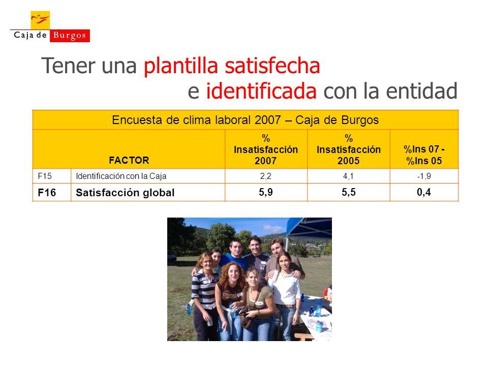 Encuesta de clima laboral 2007 – Caja de Burgos