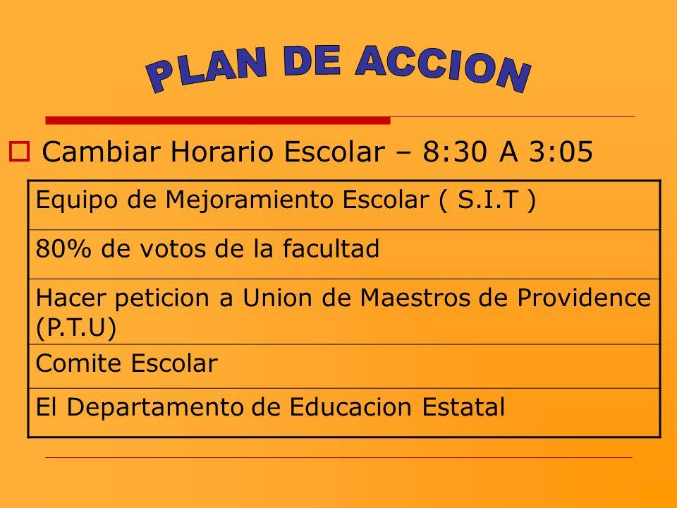 PLAN DE ACCION Cambiar Horario Escolar – 8:30 A 3:05