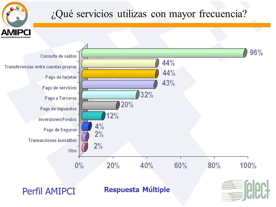 ¿Qué servicios utilizas con mayor frecuencia