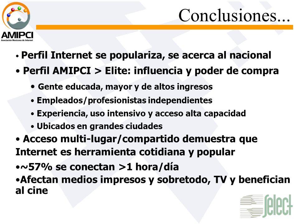 Conclusiones... Perfil AMIPCI > Elite: influencia y poder de compra